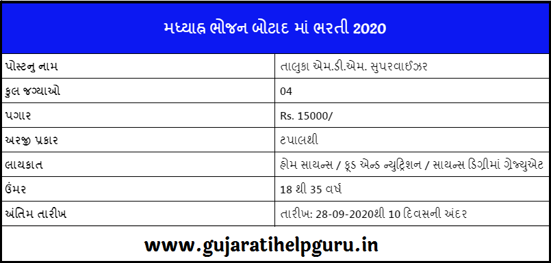 Mid Day Meal Botad Recruitment